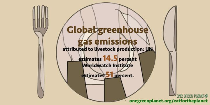 greenhousegases2_720